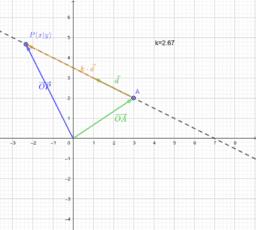 Equation vectorielle de droite