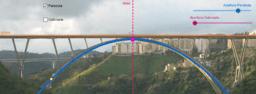 Ponte Morandi - parabola 01 (verifica)