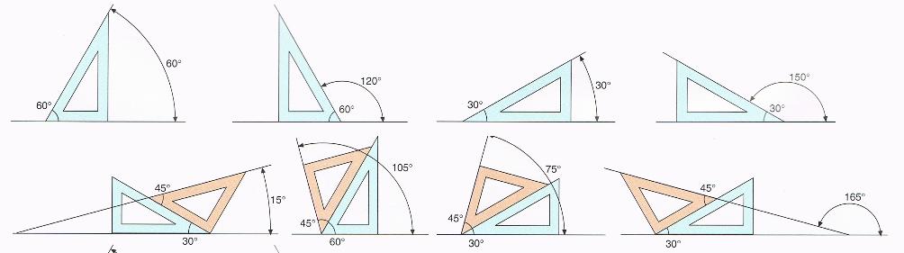 Depenent de com combines l'escaire i cartabó pots fer tot un seguit d'angles entre dos segments; 15º, 30º, 45º, 60º, 75º, 105º, 120º, 150º i 165º.