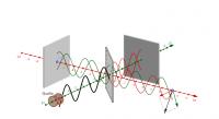 Michelson Interferometer 3D