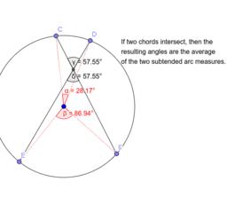 Theorem 11-5-2