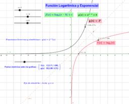 Función Logarítmica y f. exponencial. funciones inversas