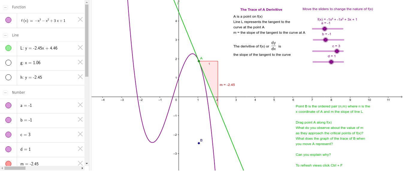 The Trace of a Derivitive Press Enter to start activity