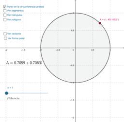 Potencias de números complejos de módulo 1