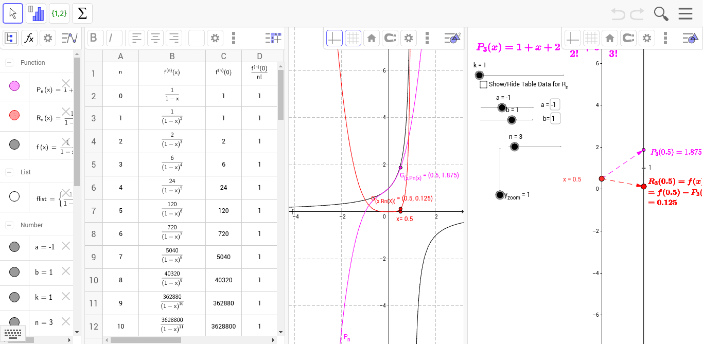 Mapping diagram taylor polynomial and remainder function geogebra geogebra applet ccuart Image collections