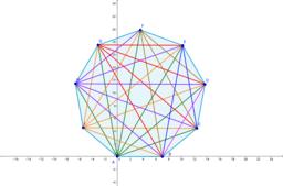 Diagonales de eneagono