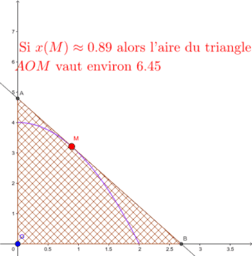 Triangle d'aire variable