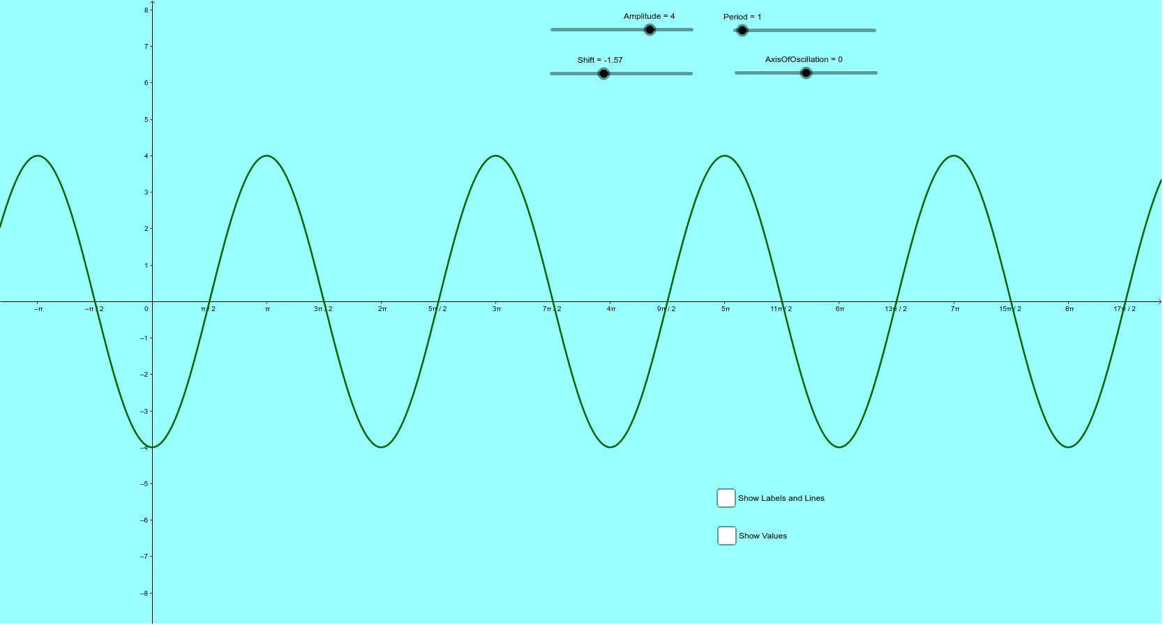 Sine Wave Features Press Enter to start activity