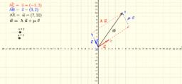 Combinació lineal de dos vectors