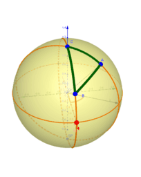 Sfæriske cosinusrelationer