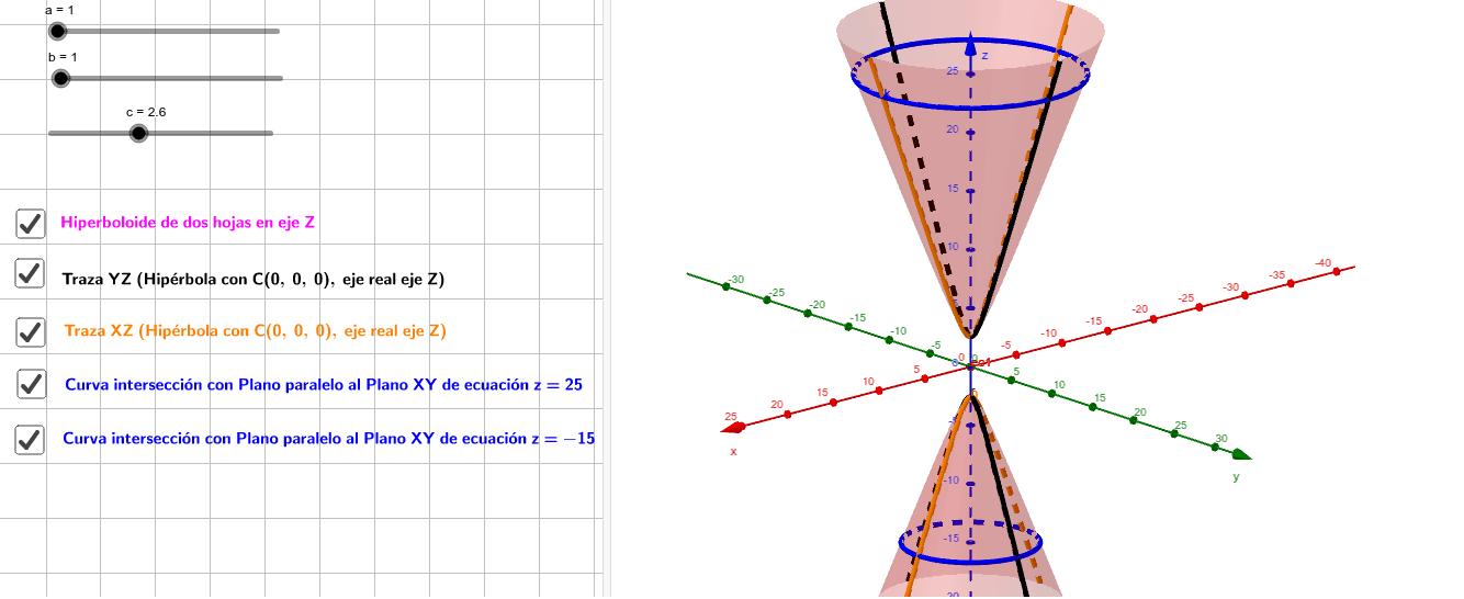 A continuación podrás visualizar la construcción de un Hiperboloide de 2 hojas,  sus trazas e intersecciones con planos paralelos a los planos coordenados. Haz clic en cada casilla y se visualizará la traza  o la curva intersección con planos paralelos a  Presiona Intro para comenzar la actividad