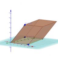 Meetkundige betekenis van een determinant van orde 3