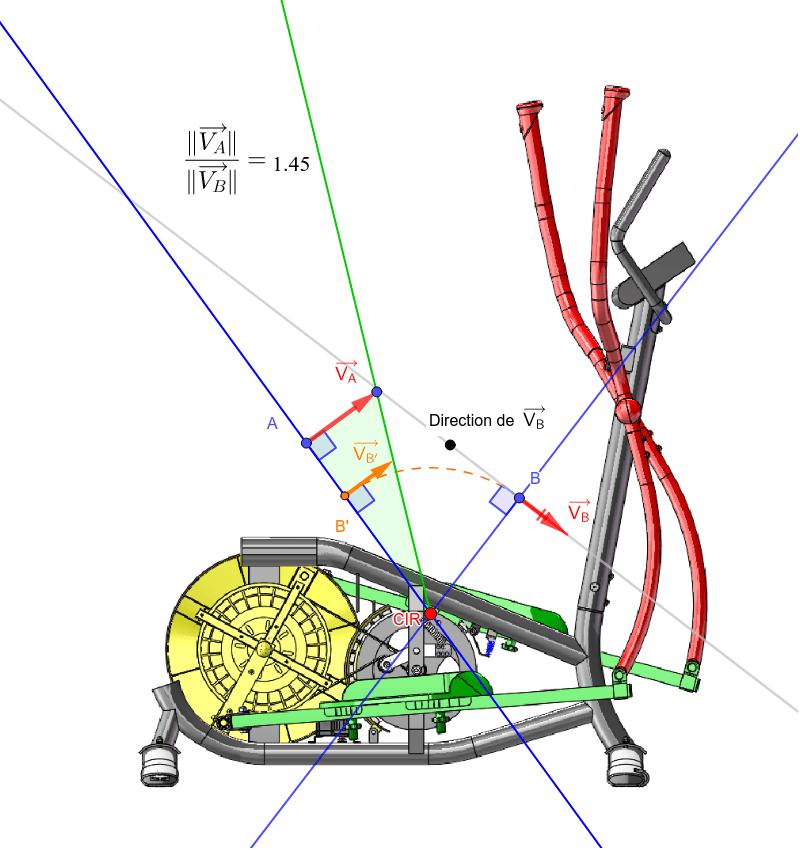 Champ des vecteurs vitesse d'un solide par recherche du centre instantané de rotation, appliqué à la pédale d'un vélo elliptique