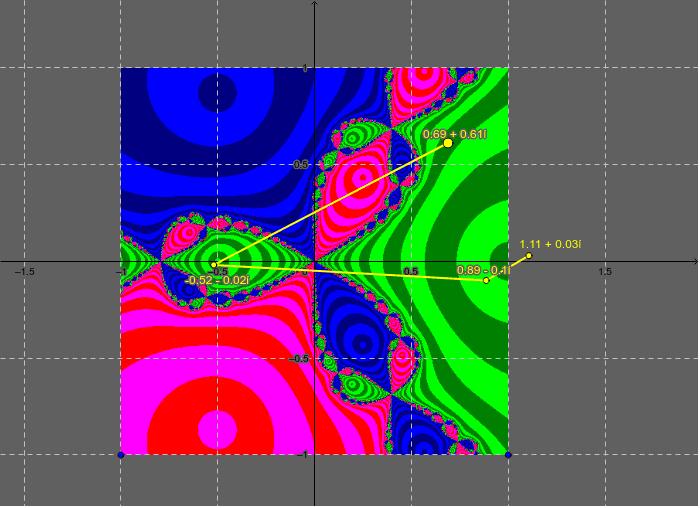 黄色い点を計算したのが次の点・・・どのように収束していくのかがわかる。でも、時々はずれるのはなぜだろう? ワークシートを始めるにはEnter キーを押してください。