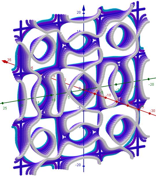 Chladni Figuren- 1 2 5, s=1, L=20  44-50