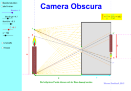Die Lochkamera \Camera Obscura