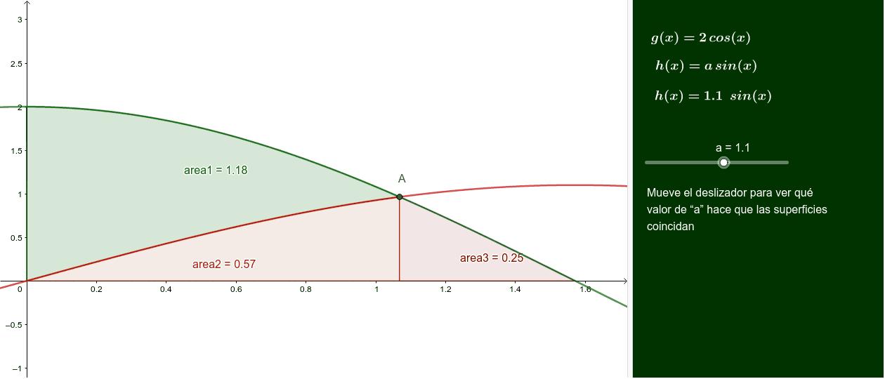 """Halla el valor de """"a"""", siendo h(x)=a sen x, de modo que las superficies coíncidan."""