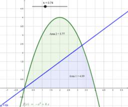 Quadratic Area 2