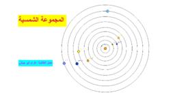 Khalid Al-tahat Book of GeoGebra