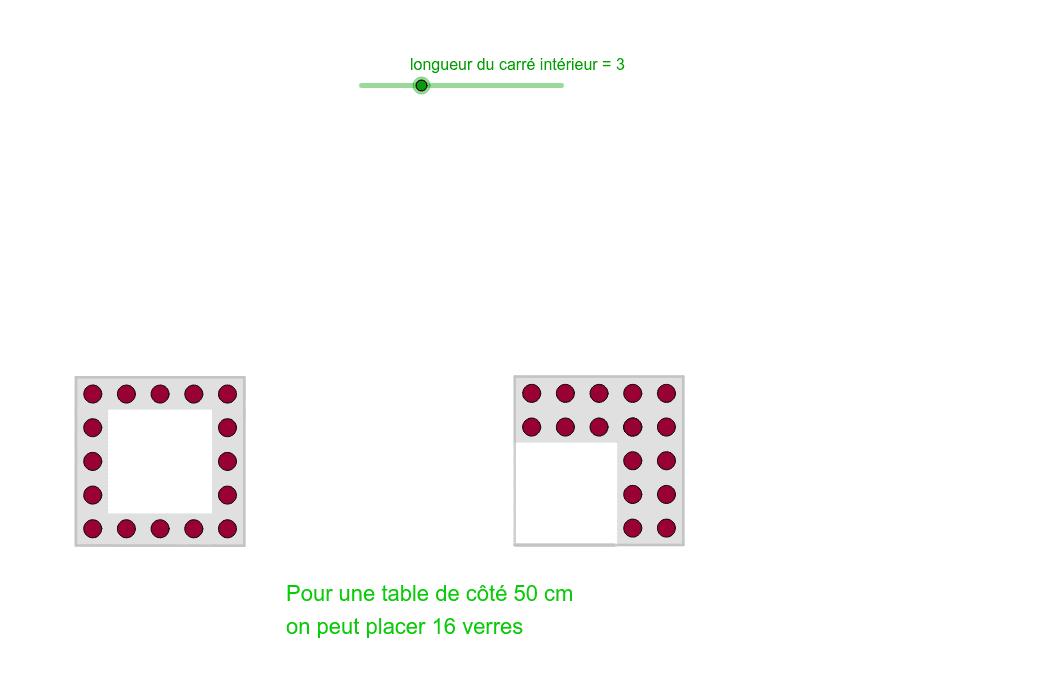 La version d'Aquitaine du carré bordé