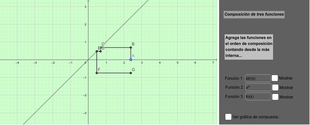 """Este applet puede construir la composición de tres funciones, segun el orden establecido (""""de adentro hacia afuera"""") en las cajas de entrada... (Basado en el libro Métodos de Graficación de Pedro Alson)"""
