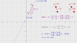 equation of a line (A, B)