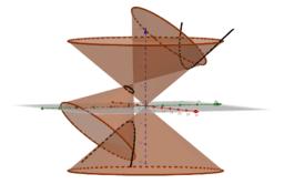 (B) Schnitt zweier Kegel (s!=0) (ggb)
