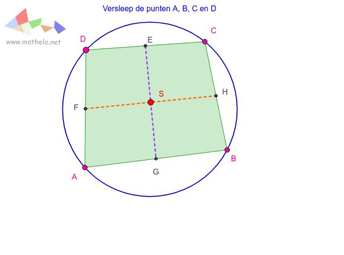 Koordenvierhoek Klik op Enter om de activiteit te starten