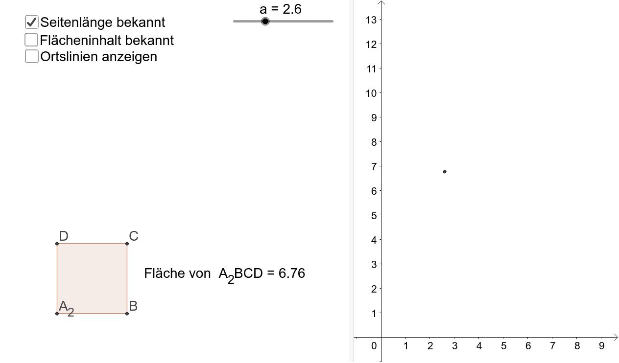Die Wurzelfunktion als Umkehrfunktion einer quadratischen Funktion