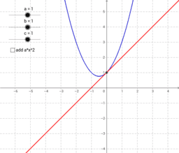 Quadratic and Linear Graphs