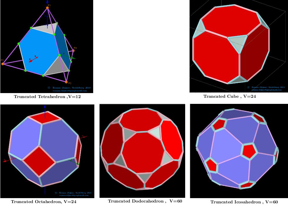 Truncated polyhedra