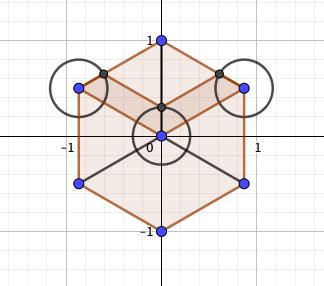 Polígono superior