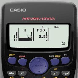 Izračunavanje vrijednosti funkcije kalkulatorom