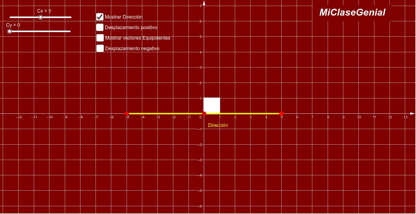 Esta actividad ilustra las propiedades de un vector: Dirección, Sentido y Magnitud