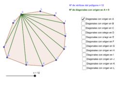 Número de diagonales de un polígono