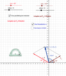 Ma1c Fy1 vektor-resultant , vektorsaddition, längd och riktning(vinkel)