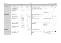 Kurs 2 lathund.pdf