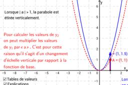 Fonction polynomiale du deuxième degré