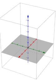 Cadeia de Markov - 3D