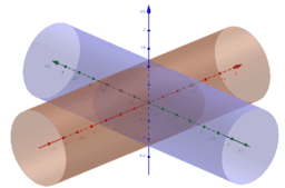 Intersecting cylinders