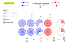 Somme de deux fractions et visualisation avec partages.