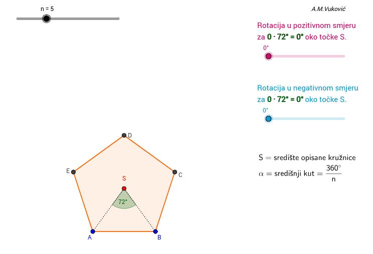 3.) Rotacija pravilnog mnogokuta oko središta Press Enter to start activity