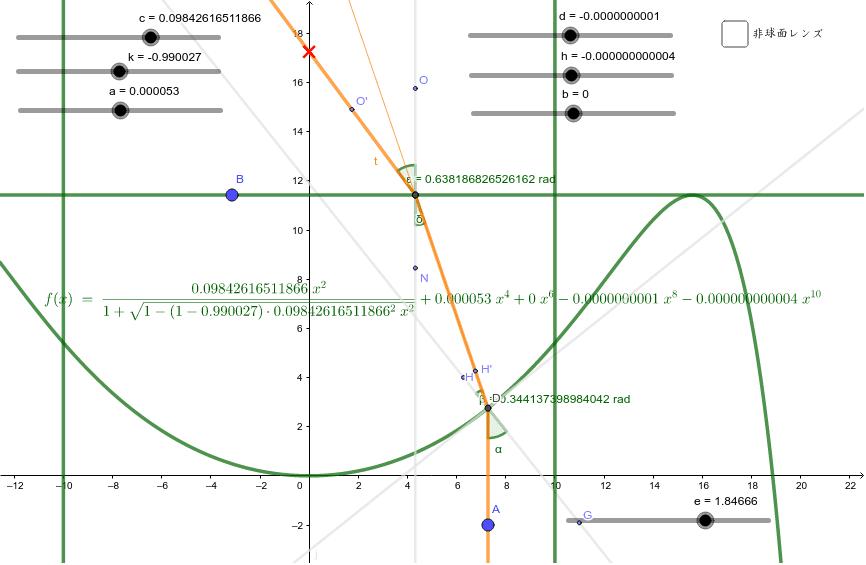 このレンズだと焦点がある程度一定です。球面や放物線のレンズだと焦点は動きます。Aから光が入ります。Bはレンズの厚さ。この曲線はどうやって求めたのでしょうか?