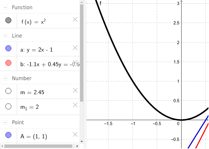 This applet demonstrates how secant lines can be used to find the slope of a tangent line.