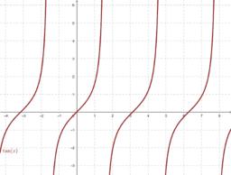 Funtzio trigonometrikoak