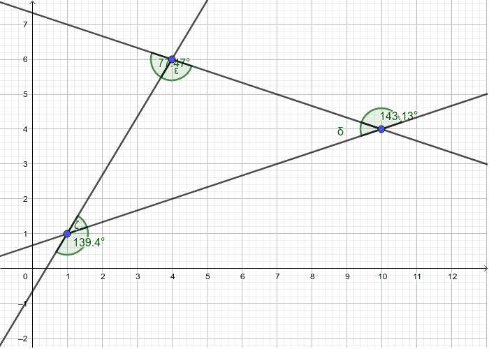 Aufgabe 2: Zeichne ein Dreieck mit Geraden, d.h. das die Seiten von dem Dreieck über dieses hinaus verlängert sind.