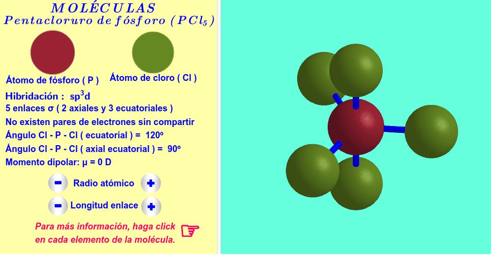Hibridación dsp3 ( haga click en cada elemento de la molécula ).