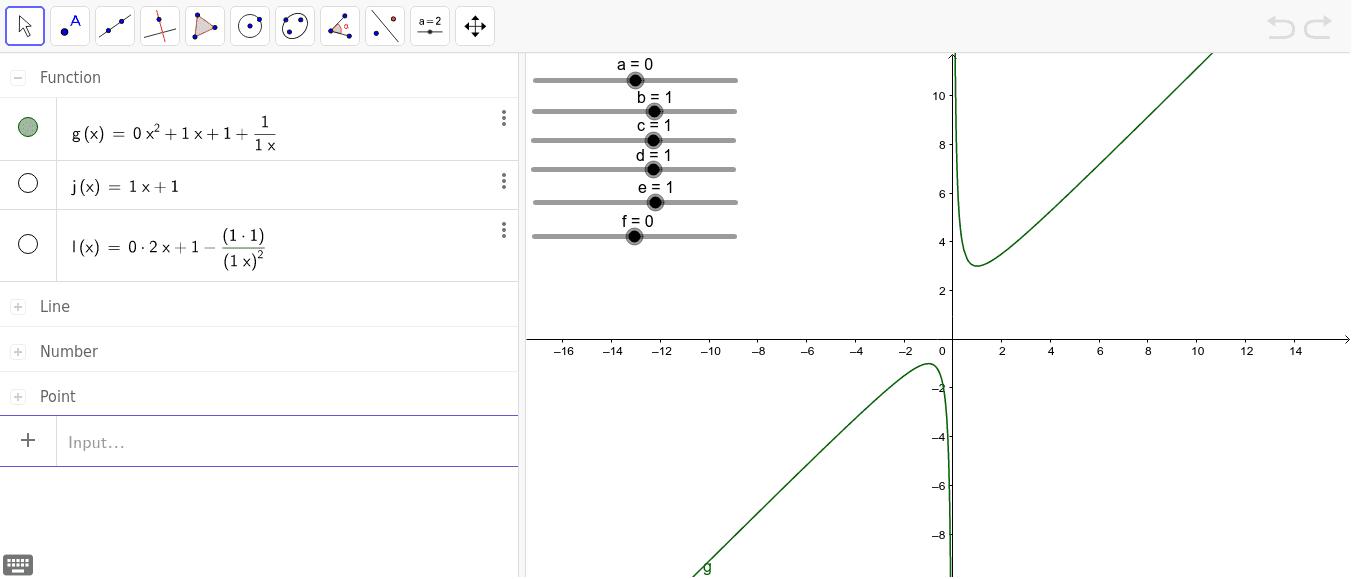 En la barra de entrada (o teclado) puedes introducir tu función original, para compararla, con el nombre: k(x)=fórmula