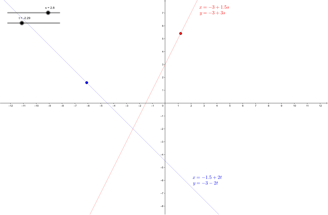 This worksheet illustrates the intersection of two parametric lines.