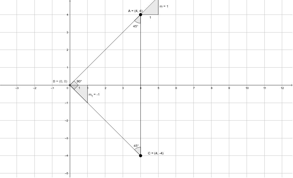 Probar que el triangulo formado por los puntos A (4,4) B (0,0) y C (4,-4) pertenece a un triangulo rectangulo.